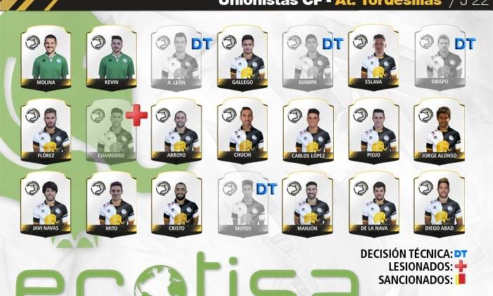 CONVOCATORIA ECOTISA | Unionistas CF - Atlético Tordesillas (21 de enero)